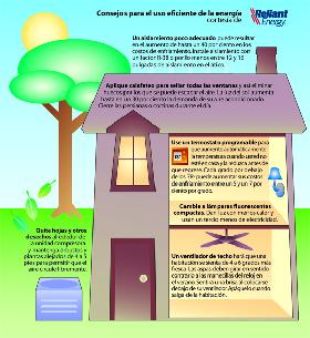 <!--:es-->Cinco consejos de Reliant Energy para aumentar la eficiencia en el uso de energía de su casa durante el verano!<!--:-->