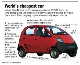 <!--:es-->Presentan el auto más barato del mundo<!--:-->
