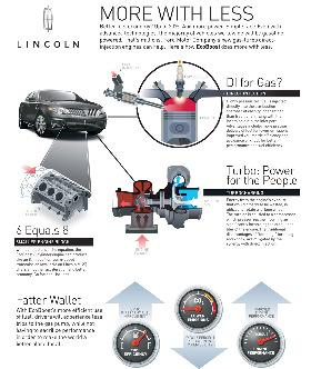 <!--:es-->NOTICIAS DE LA INDUSTRIA AUTOMOTRIZ …FORD EcoBoost Engines Cruise 1 Million Miles in Testing, Delivering Fuel Economy, Performance<!--:-->