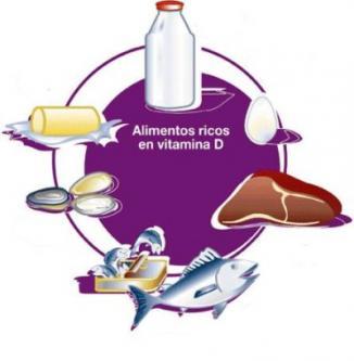 <!--:es-->La vitamina D ayuda a mantener bajo control el azúcar en sangre<!--:-->