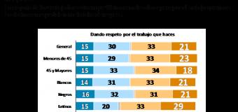 """<!--:es-->Empleados de WALMART divulgan primera encuesta independiente con las opiniones de los actuales empleados de la tienda &#8230;La encuesta realizada por la """"Organización Unidos por el Respeto en Walmart"""" revela los problemas más graves para los hispanos y los latinos<!--:-->"""