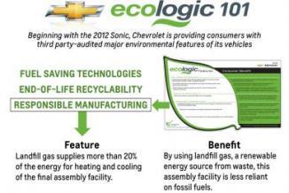 <!--:es-->Chevrolet incluirá etiquetas ambientales en sus vehículos<!--:-->