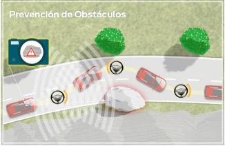 <!--:es-->Ford desarrolla un coche que esquiva automáticamente vehículos y peatones<!--:-->