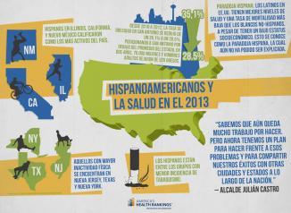 <!--:es-->Estadounidenses presentaron mejorías en la salud; Texas muestra un deterioro.<!--:-->