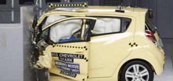 <!--:es-->Autos pequeños en EUA reprueban prueba de choque  …El único que logró calificación aceptable es el Chevrolet Spark<!--:-->