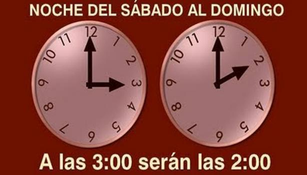 CAMBIE HORA: A LAS 3.00am SERAN LAS 2.00am