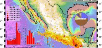 El sismo del 7 de septiembre de 2017 presenta características únicas