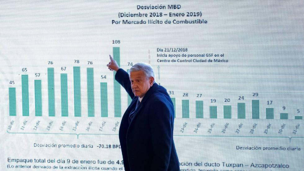 El combate al robo de combustible mide a López Obrador ante su primer reto