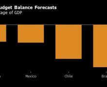 Peso colombiano se beneficia de economía más fuerte de la región