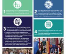 Top four things parents should know about 2021 – 2022 school year